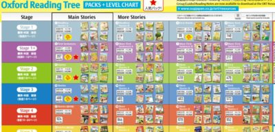oxford-reading-tree-levelchart